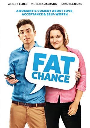 Fat Chance 2016