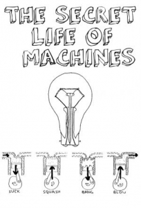 The Secret Life Of Machines: Season 2